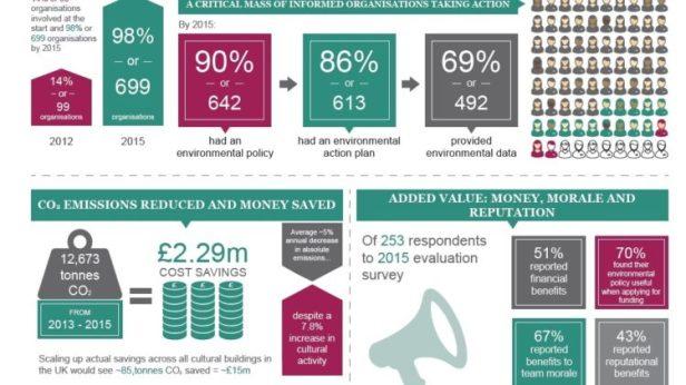 Infographic-snapshot